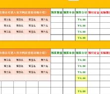 新房装修家具预算表(含超详细的家具购置清单)