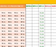 新房装修家电预算表(含超详细的家电购置清单)